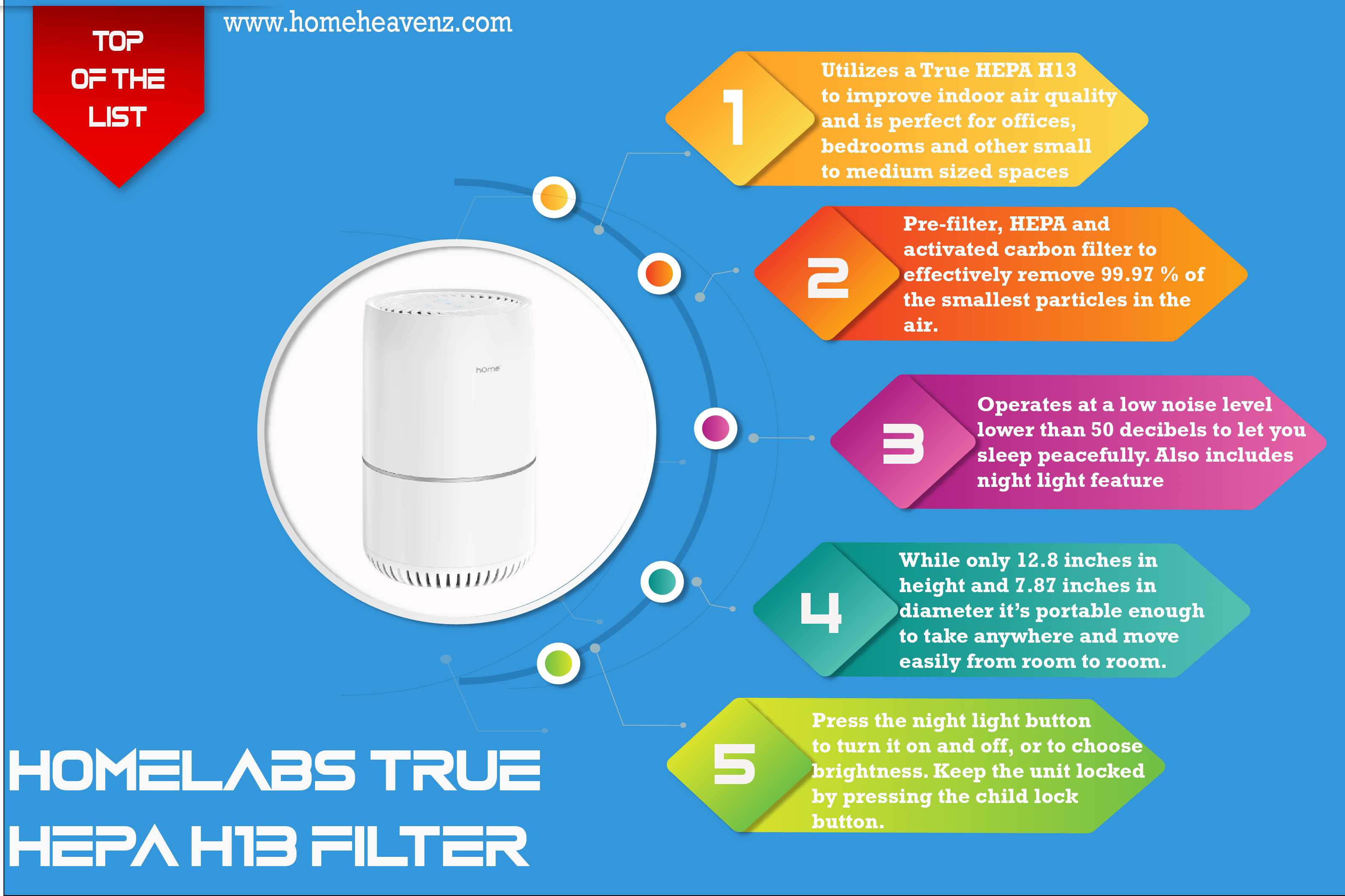 infographic_hOmeLabs_True_HEPA_H13_Filter_best_air_purifier_for_mold_2021-01