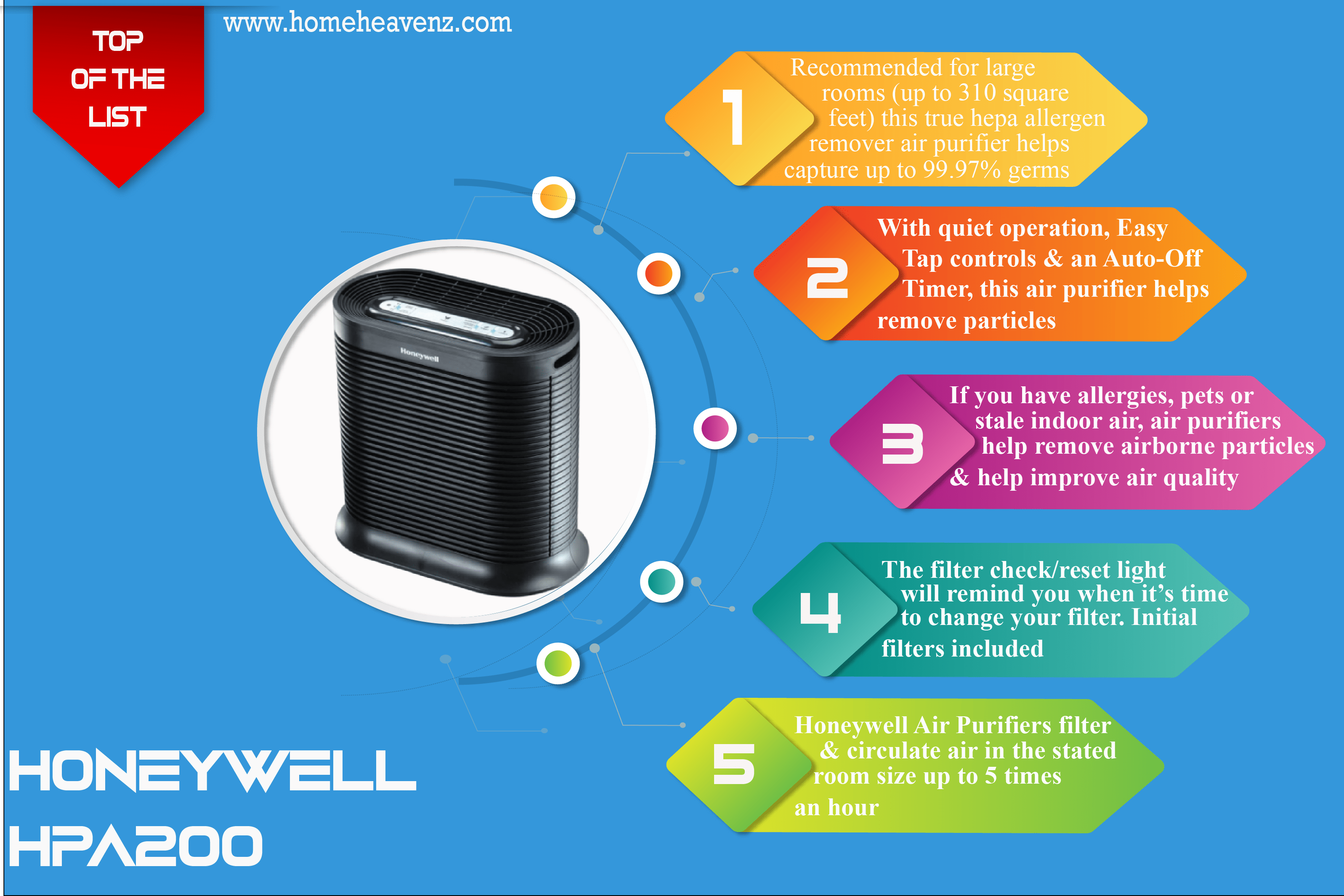 infographic_Honeywell_HPA200_best_air_purifier_for_pet_2021-01