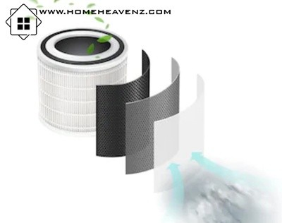 Best Filterless Air Purifier for Your Home 2021 - Latest Reviews & Guide