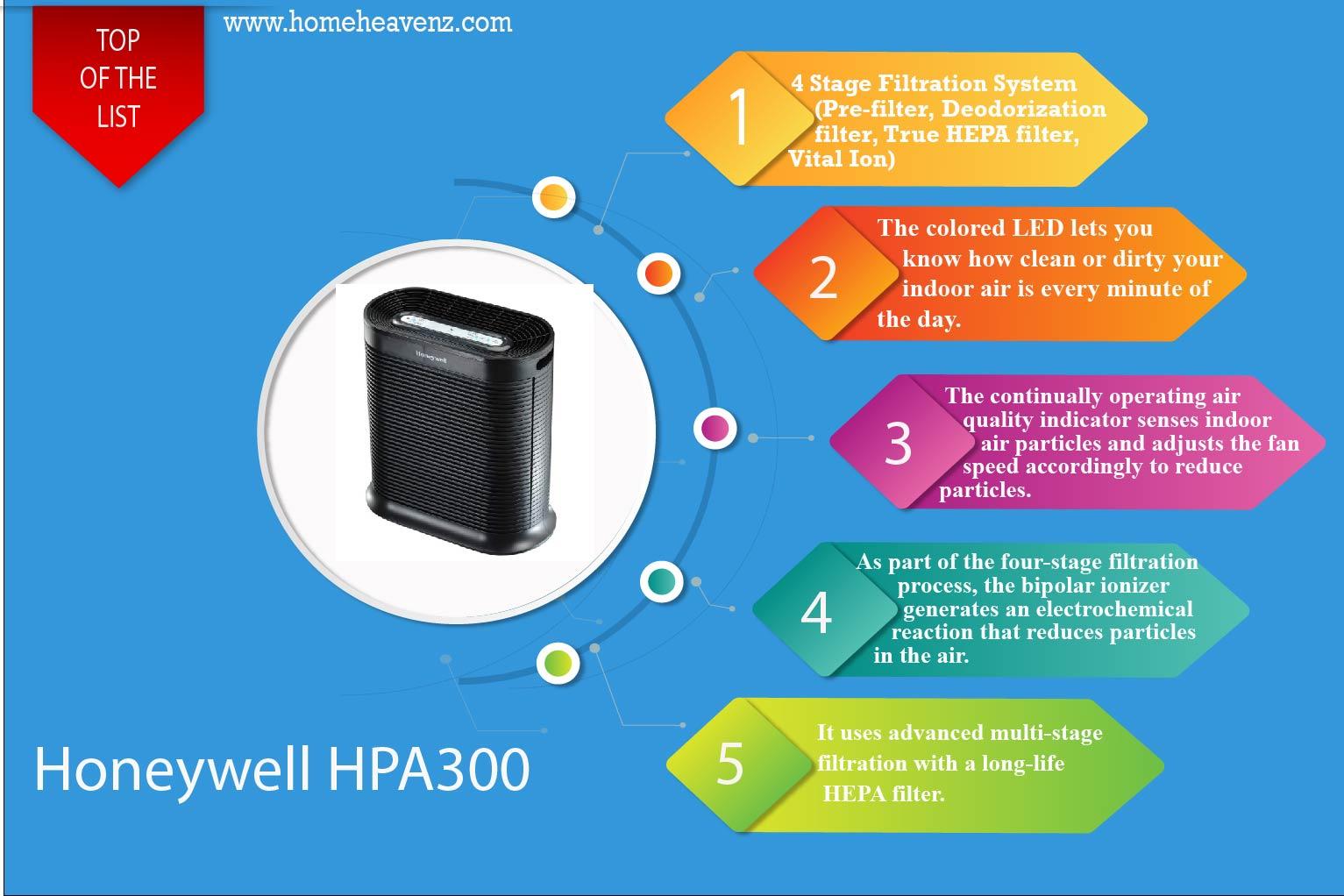 Infographic-Honeywell HPA300 – Overall-Best-Basement-Air-Purifier-01
