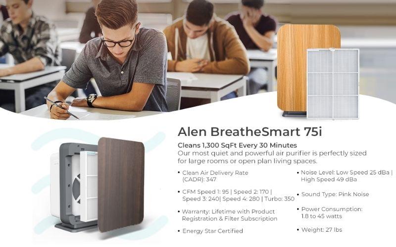 Alen BreatheSmart 75i